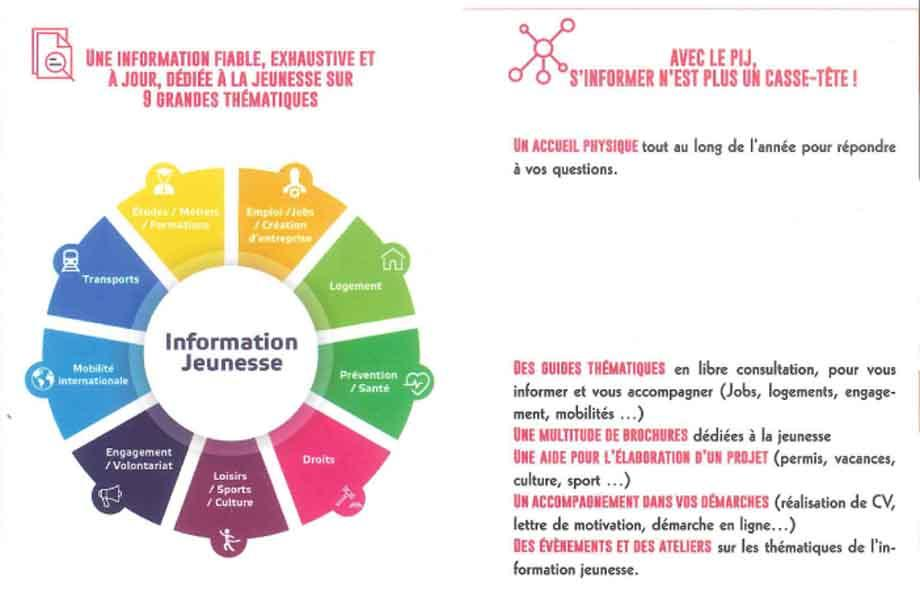 Flyer point information jeunesse 2