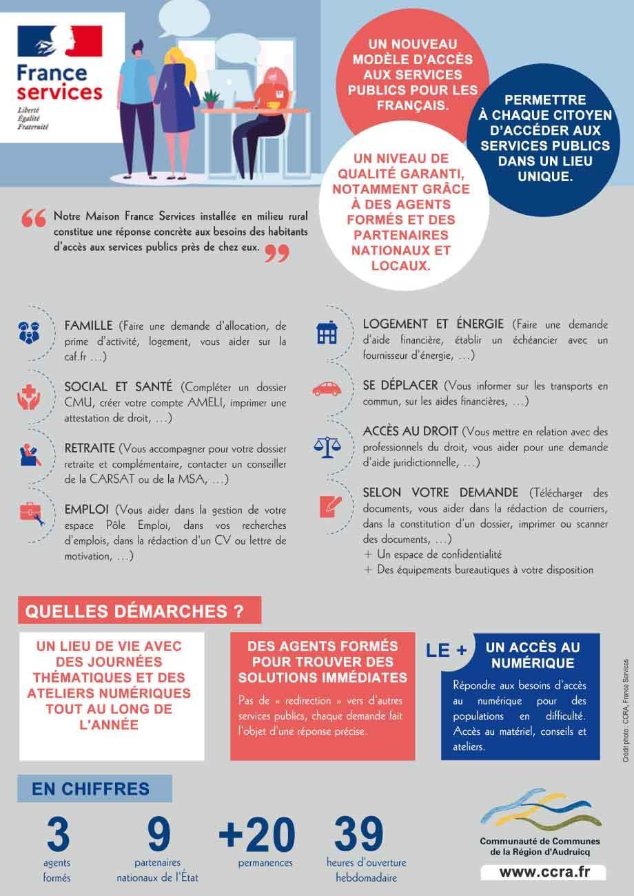 Plaquette de presentation maison france services ccra 2